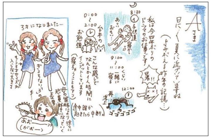 杏子育てイラスト
